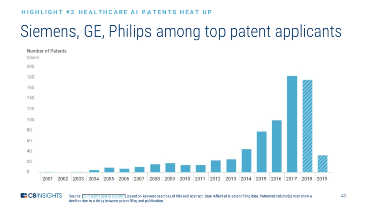 Top-Patent-Applicants-735x414