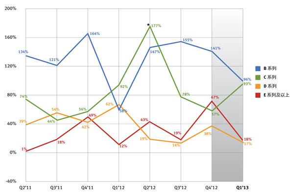 Barometer Series